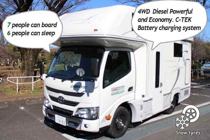 Nut's Rv  CRESSON  Diesel EVOLITE 4WD